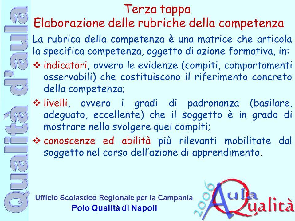 Ufficio Scolastico Regionale per la Campania Polo Qualità di Napoli Terza tappa Elaborazione delle rubriche della competenza La rubrica della competen