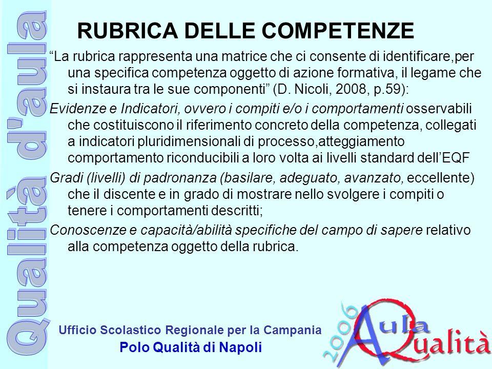 Ufficio Scolastico Regionale per la Campania Polo Qualità di Napoli RUBRICA DELLE COMPETENZE La rubrica rappresenta una matrice che ci consente di ide