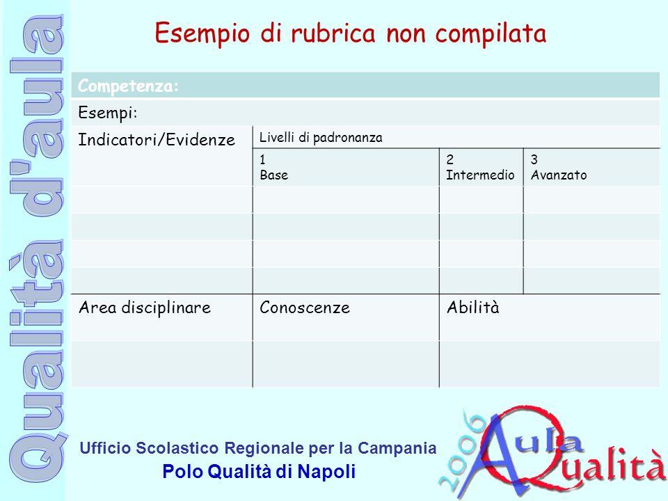 Ufficio Scolastico Regionale per la Campania Polo Qualità di Napoli Esempio di rubrica non compilata Competenza: Esempi: Indicatori/Evidenze Livelli d