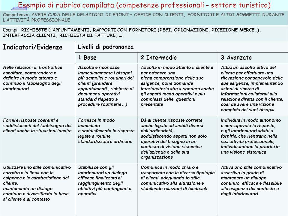 Ufficio Scolastico Regionale per la Campania Polo Qualità di Napoli Esempio di rubrica compilata (competenze professionali – settore turistico) Compet