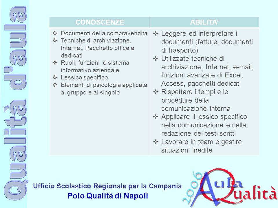 Ufficio Scolastico Regionale per la Campania Polo Qualità di Napoli CONOSCENZEABILITA Documenti della compravendita Tecniche di archiviazione, Interne