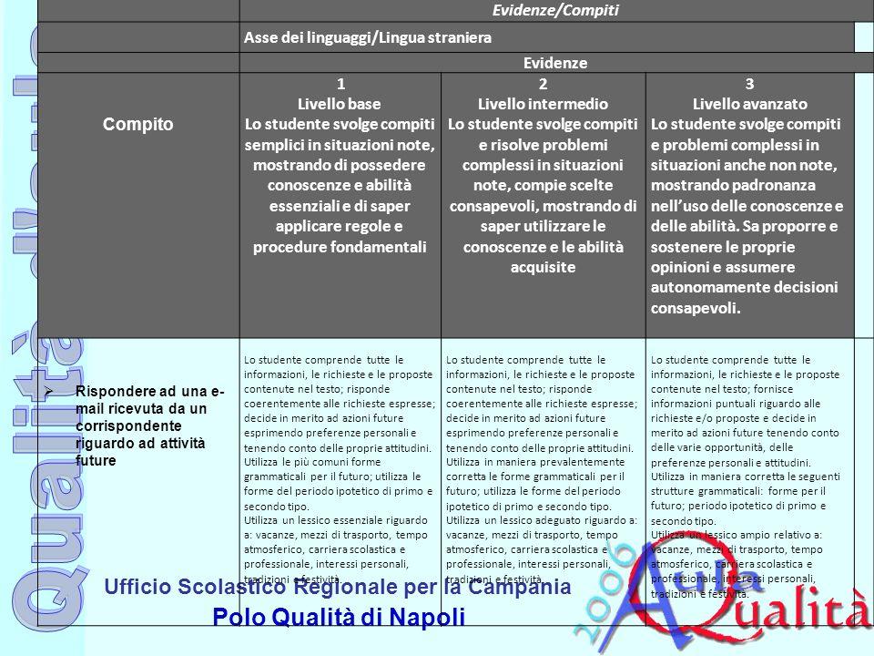 Ufficio Scolastico Regionale per la Campania Polo Qualità di Napoli Evidenze/Compiti Asse dei linguaggi/Lingua straniera Evidenze Compito 1 Livello ba