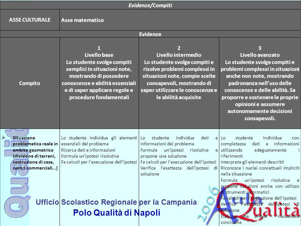 Ufficio Scolastico Regionale per la Campania Polo Qualità di Napoli Evidenze/Compiti ASSE CULTURALE Asse matematico Evidenze Compito 1 Livello base Lo