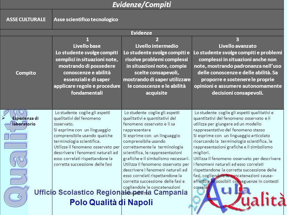 Ufficio Scolastico Regionale per la Campania Polo Qualità di Napoli Evidenze/Compiti ASSE CULTURALE Asse scientifico tecnologico Evidenze Compito 1 Li