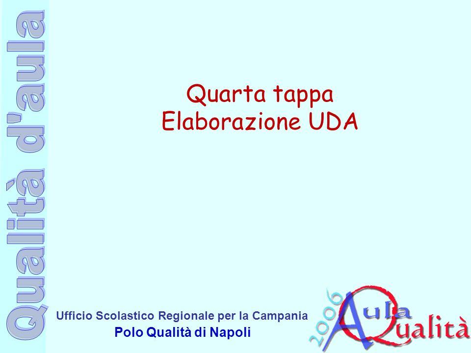 Ufficio Scolastico Regionale per la Campania Polo Qualità di Napoli Quarta tappa Elaborazione UDA