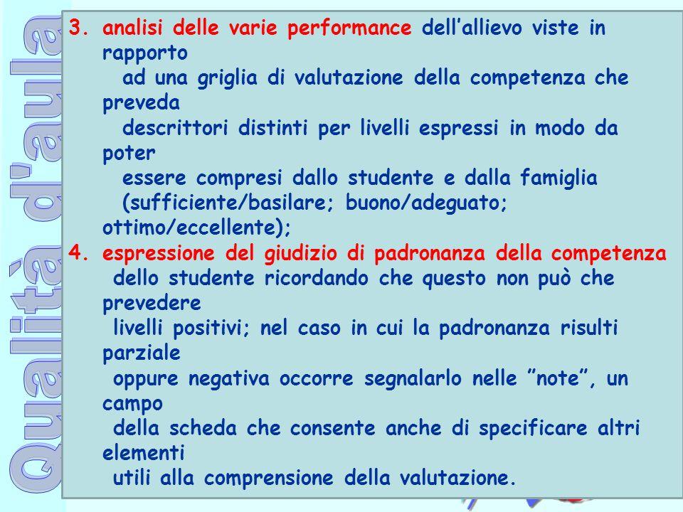 Ufficio Scolastico Regionale per la Campania Polo Qualità di Napoli 3.analisi delle varie performance dellallievo viste in rapporto ad una griglia di