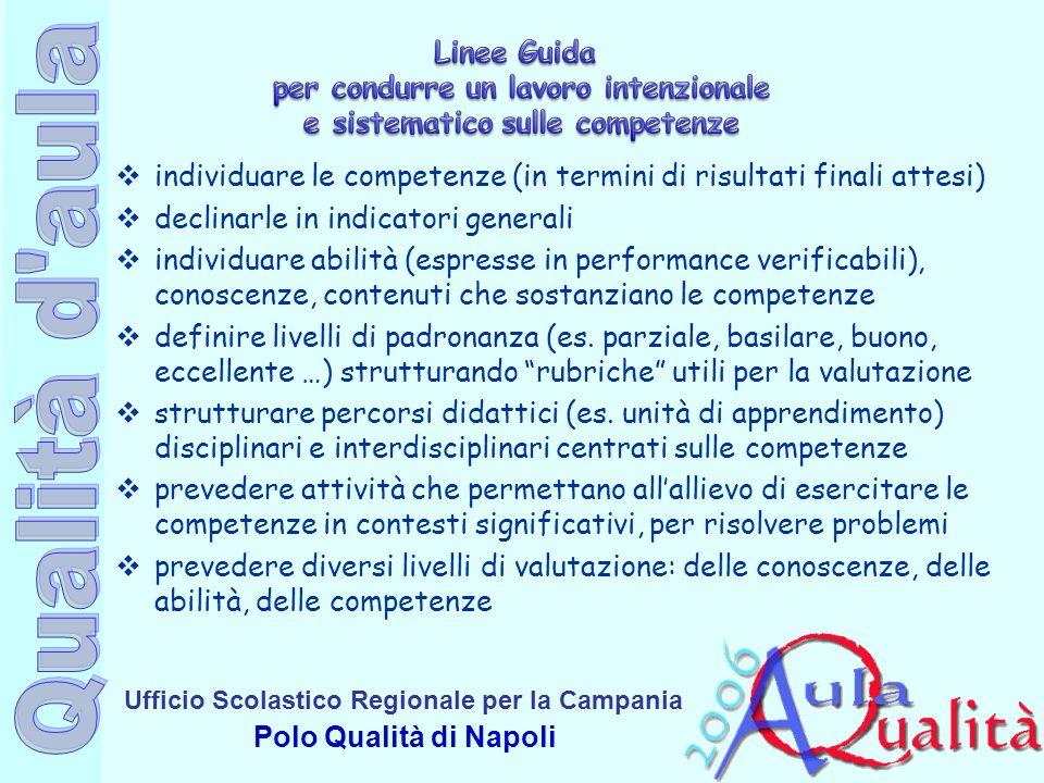 Ufficio Scolastico Regionale per la Campania Polo Qualità di Napoli individuare le competenze (in termini di risultati finali attesi) declinarle in in