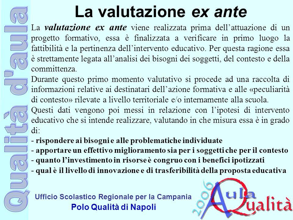 Ufficio Scolastico Regionale per la Campania Polo Qualità di Napoli La valutazione ex ante La valutazione ex ante viene realizzata prima dellattuazion