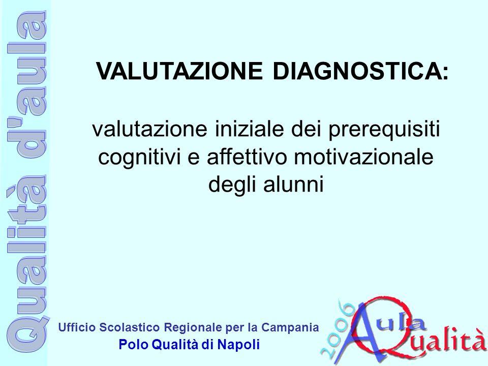 Ufficio Scolastico Regionale per la Campania Polo Qualità di Napoli VALUTAZIONE DIAGNOSTICA: valutazione iniziale dei prerequisiti cognitivi e affetti