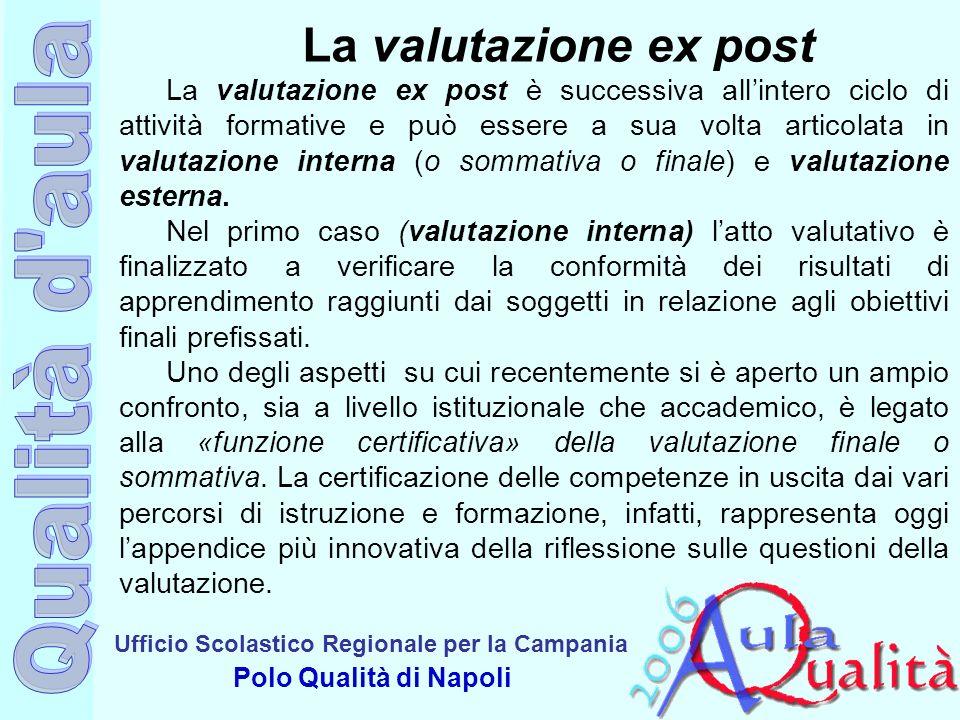 Ufficio Scolastico Regionale per la Campania Polo Qualità di Napoli La valutazione ex post La valutazione ex post è successiva allintero ciclo di atti