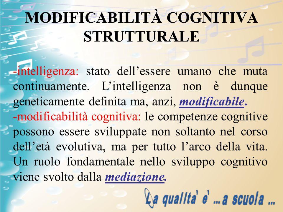 MODIFICABILITÀ COGNITIVA STRUTTURALE -intelligenza: stato dellessere umano che muta continuamente. Lintelligenza non è dunque geneticamente definita m