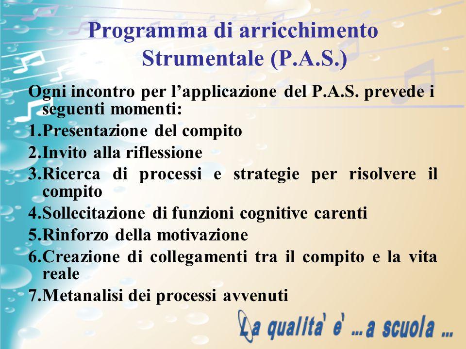 Programma di arricchimento Strumentale (P.A.S.) Ogni incontro per lapplicazione del P.A.S. prevede i seguenti momenti: 1.Presentazione del compito 2.I