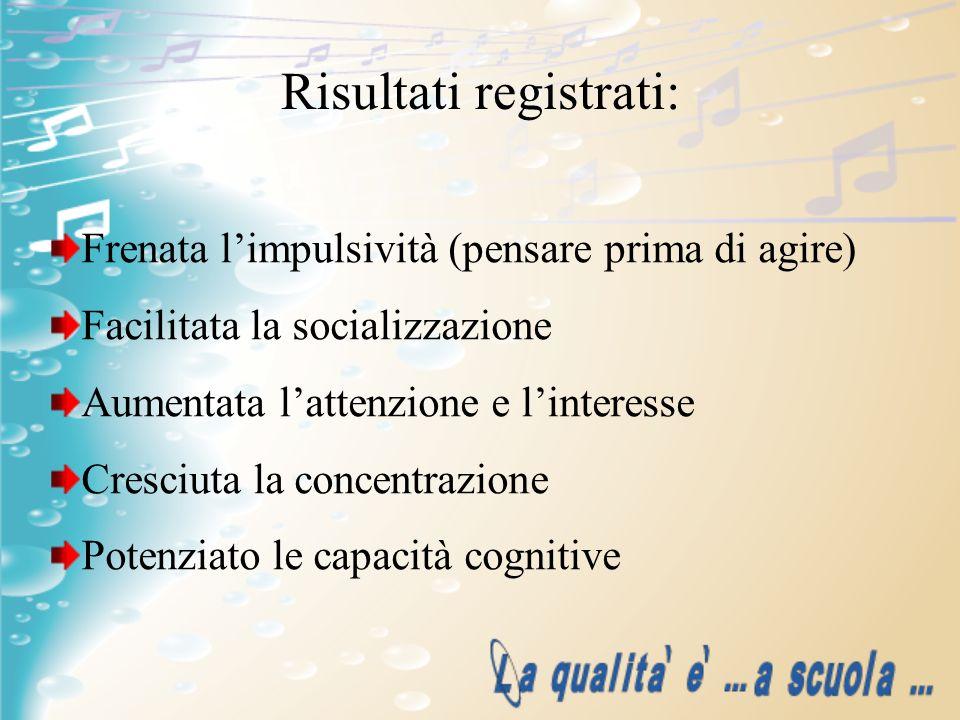 Risultati registrati: Frenata limpulsività (pensare prima di agire) Facilitata la socializzazione Aumentata lattenzione e linteresse Cresciuta la conc