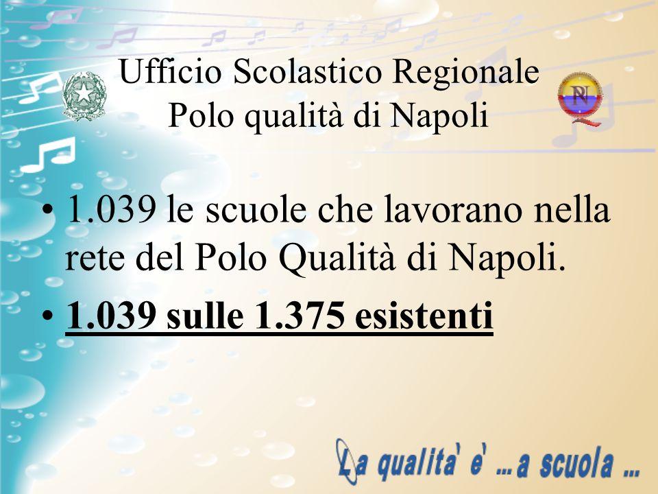 Ufficio Scolastico Regionale Polo qualità di Napoli 1.039 le scuole che lavorano nella rete del Polo Qualità di Napoli. 1.039 sulle 1.375 esistenti