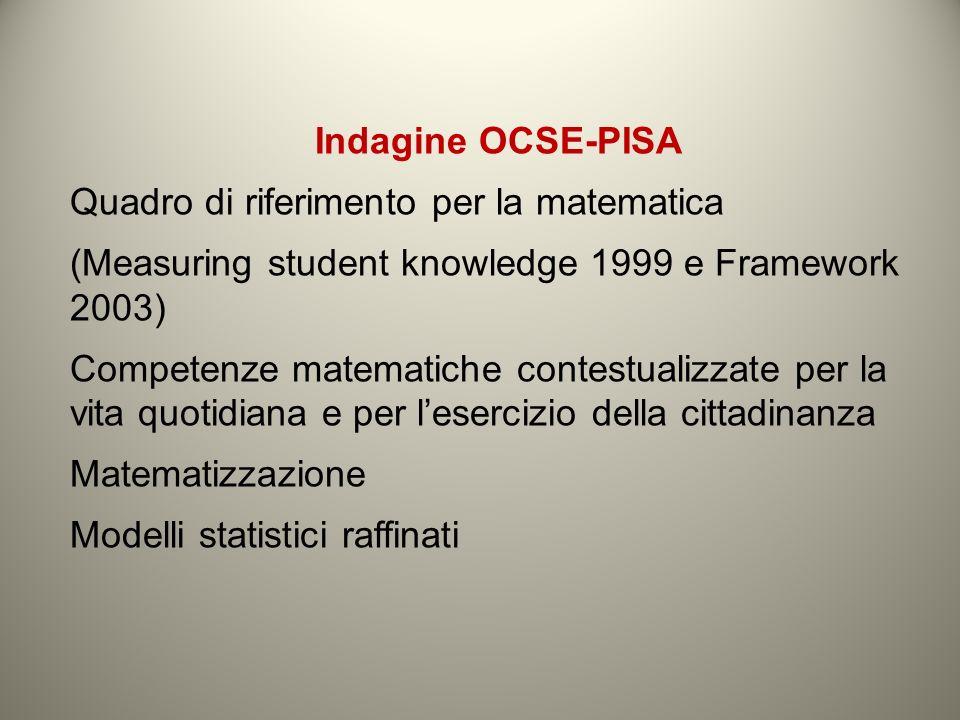Indagine OCSE-PISA Quadro di riferimento per la matematica (Measuring student knowledge 1999 e Framework 2003) Competenze matematiche contestualizzate