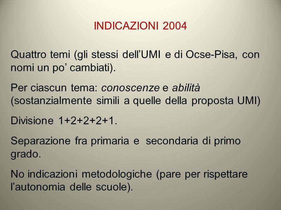 INDICAZIONI 2004 Quattro temi (gli stessi dellUMI e di Ocse-Pisa, con nomi un po cambiati). Per ciascun tema: conoscenze e abilità (sostanzialmente si