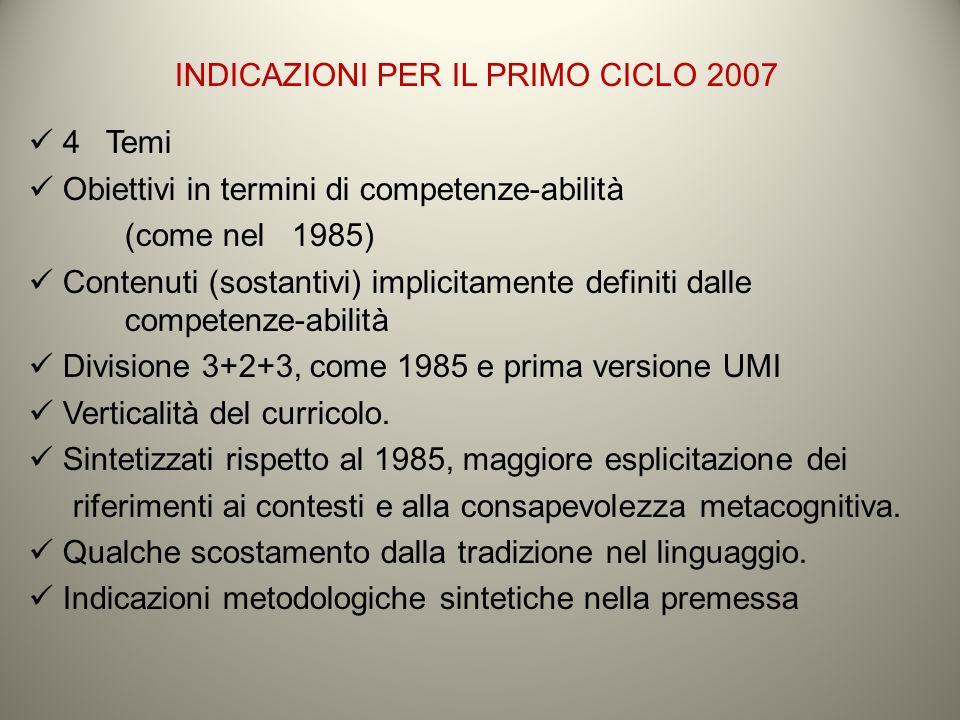 INDICAZIONI PER IL PRIMO CICLO 2007 4 Temi Obiettivi in termini di competenze-abilità (come nel 1985) Contenuti (sostantivi) implicitamente definiti d