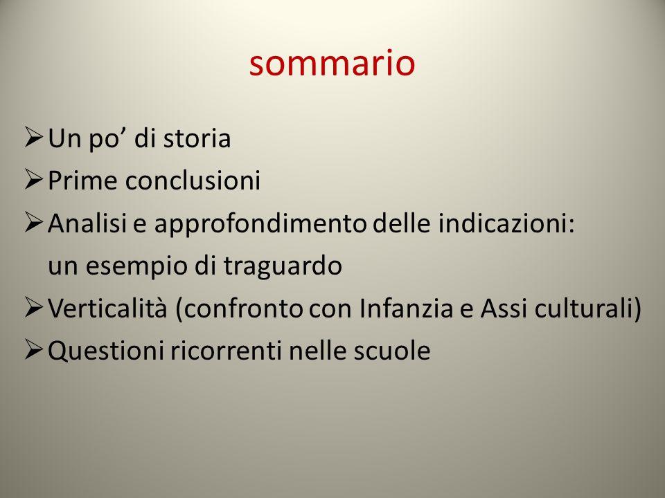 INDICAZIONI 2004 Quattro temi (gli stessi dellUMI e di Ocse-Pisa, con nomi un po cambiati).