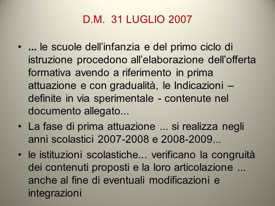 D.M. 31 LUGLIO 2007... le scuole dellinfanzia e del primo ciclo di istruzione procedono allelaborazione dellofferta formativa avendo a riferimento in