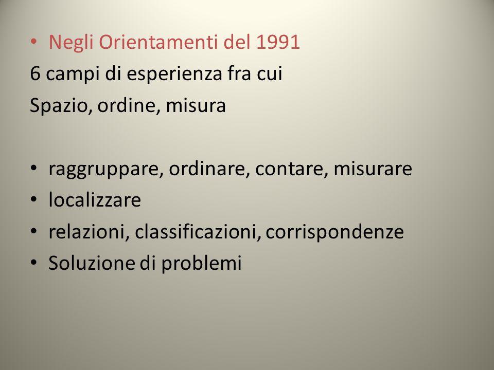 Negli Orientamenti del 1991 6 campi di esperienza fra cui Spazio, ordine, misura raggruppare, ordinare, contare, misurare localizzare relazioni, class