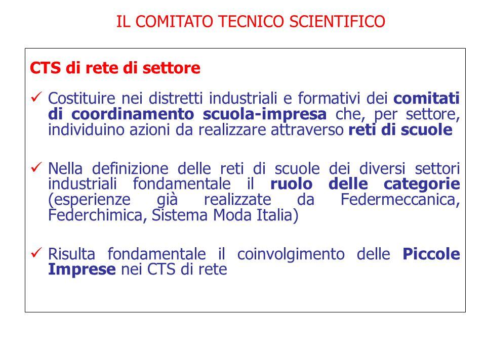 CTS di rete di settore Costituire nei distretti industriali e formativi dei comitati di coordinamento scuola-impresa che, per settore, individuino azi