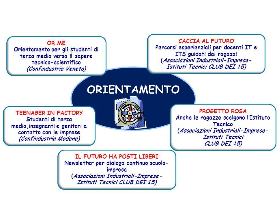 ORIENTAMENTO OR.ME Orientamento per gli studenti di terza media verso il sapere tecnico-scientifico (Confindustria Veneto) PROGETTO ROSA Anche le raga