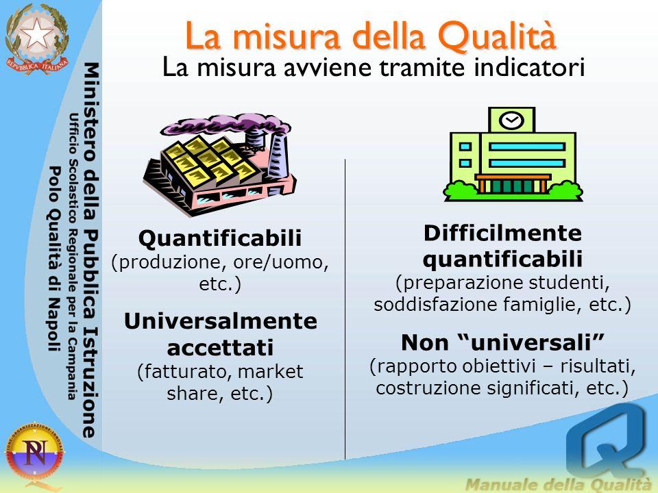 Il percorso della Qualità Lo sviluppo di azioni di miglioramento presuppone sempre una fase preliminare: La misura oggettiva del processo La misura è