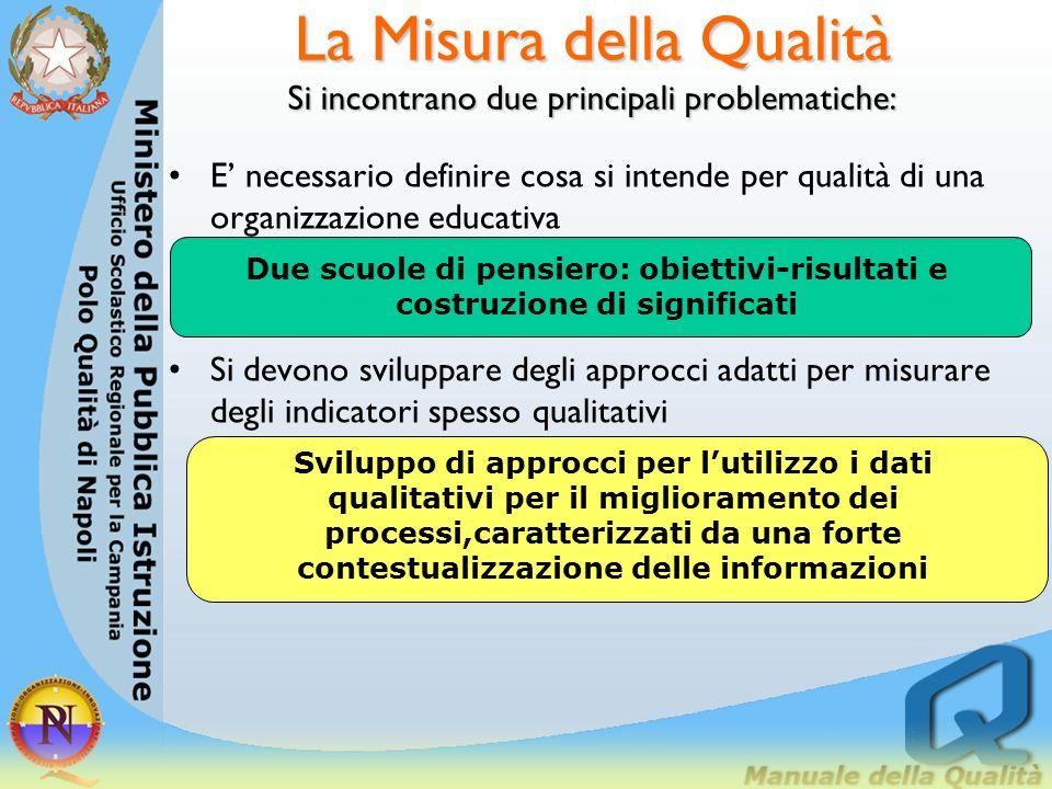 La misura della Qualità La misura avviene tramite indicatori Quantificabili (produzione, ore/uomo, etc.) Universalmente accettati (fatturato, market s