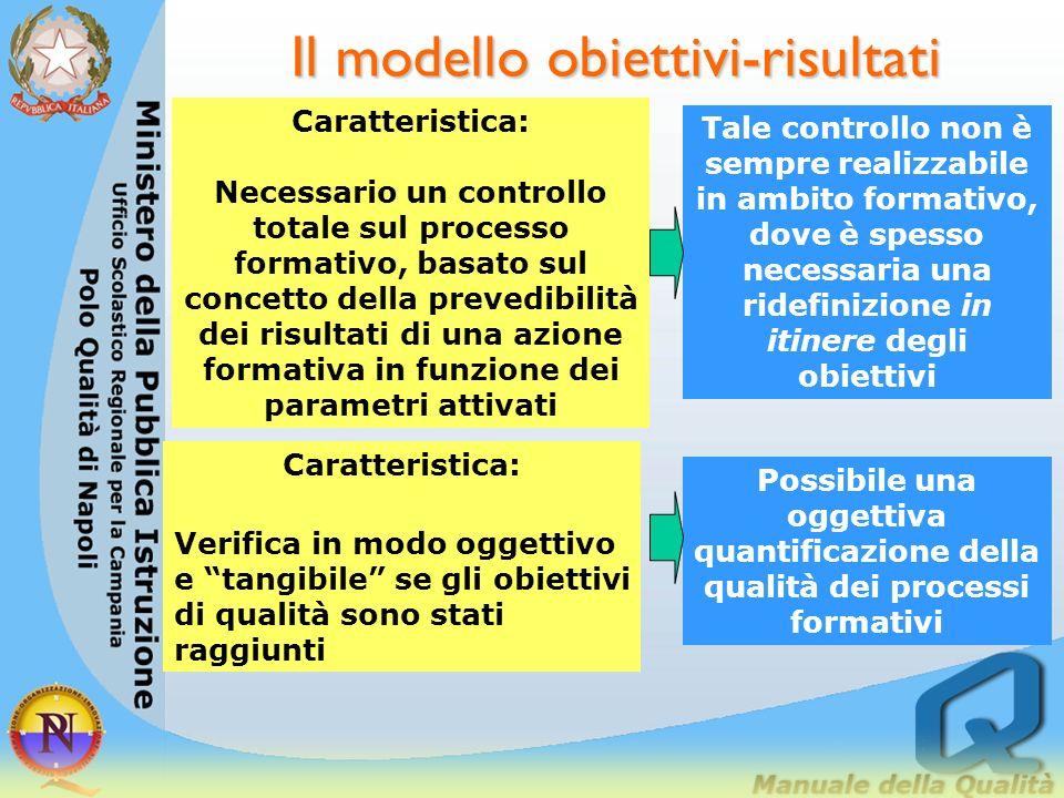 Il modello obiettivi-risultati Le prestazioni dei processi formativi sono legate alla valutazione di quanto si siano ottenuti dei risultati previsti i