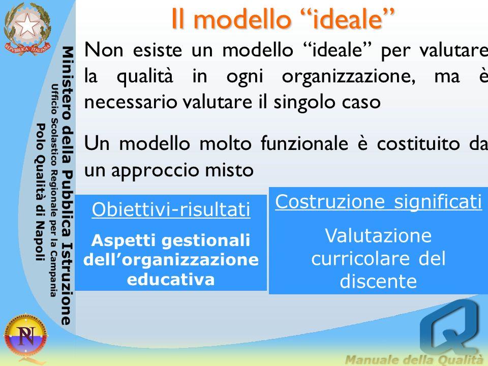 Costruzione di significati Il secondo modello lega la qualità al concetto di appropriatezza E infatti necessario valutare sul singolo caso lappropriat