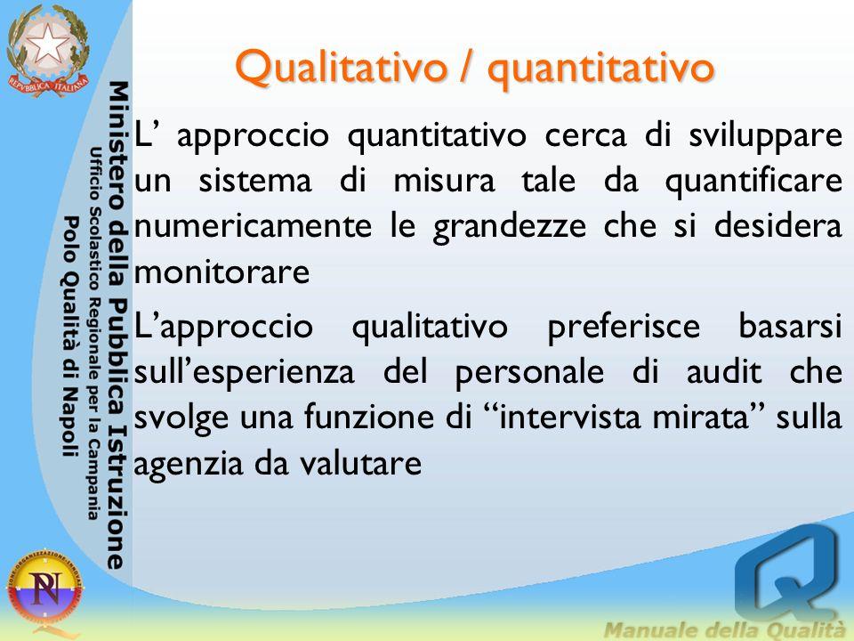 La Qualità nella scuola italiana Il processo di Autoanalisi è stata la base di partenza per ladozione nelle scuole dei metodi TQM Basandosi sulla qual