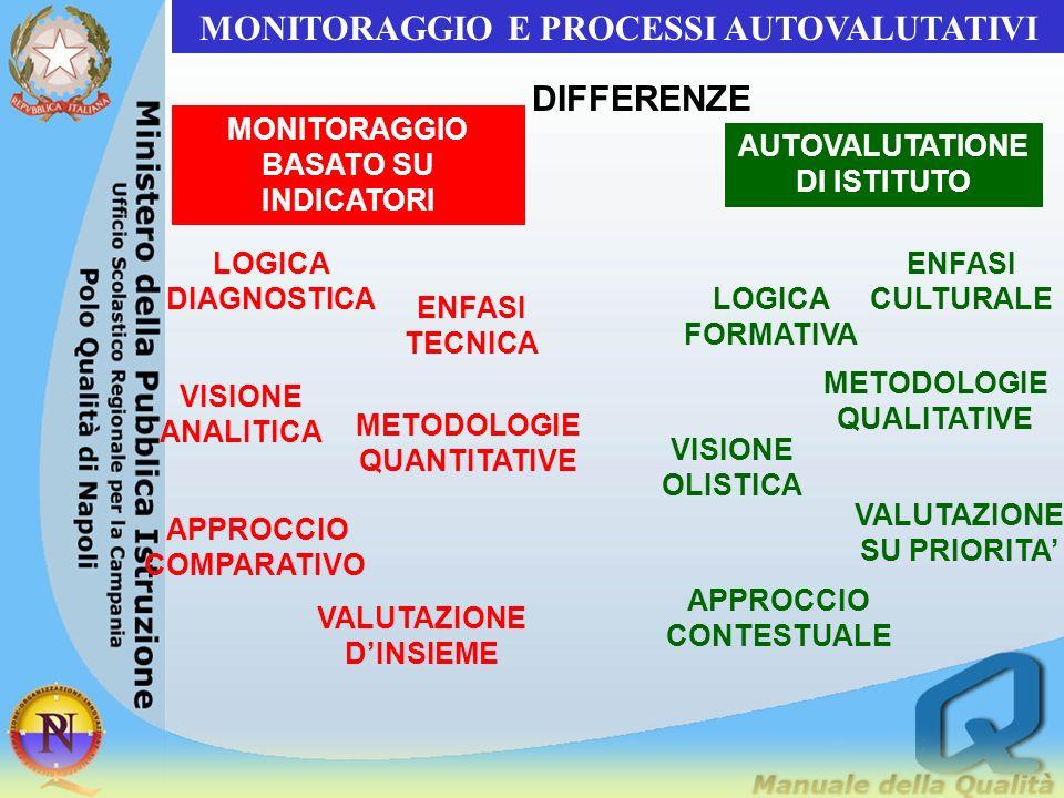 Analisi quantitativa Uno degli strumenti per eseguire una analisi mista quantitativa/qualitativa del processo sono i modelli EFQM/CAF/ISO Il modello p