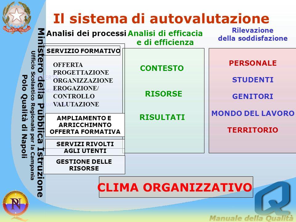 La valutazione d ei risultati Valutazione delle criticità La riprogettazione della Offerta formativa VALUTAZIONE dei risultati prodotti e riprogettazi
