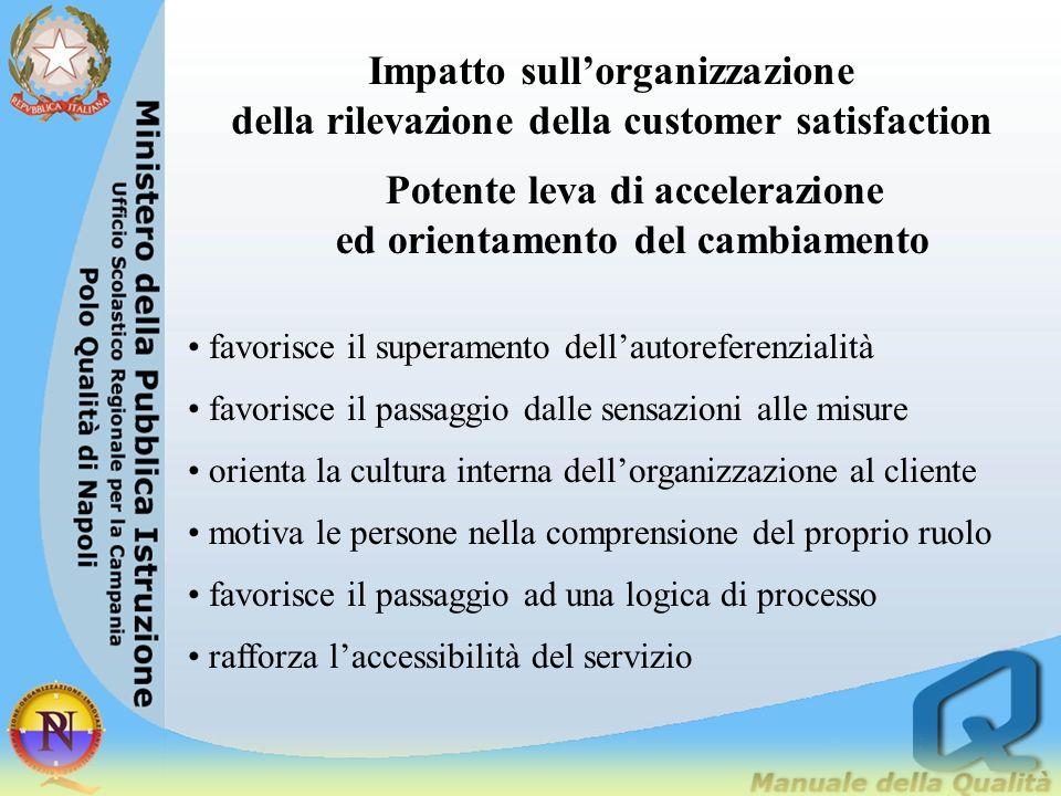 Restituzione degli esiti al fine di definire piani di miglioramento operativi allocare risorse e compiti di miglioramento attivare azioni preventive e
