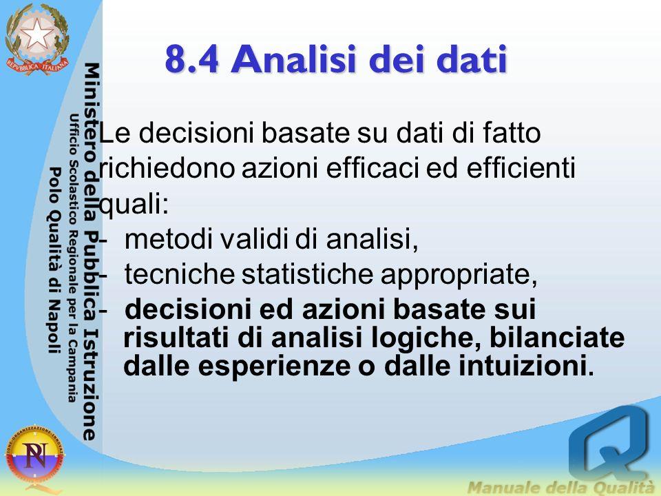 8.4 Analisi dei dati Le decisioni dovrebbero essere basate sull'analisi dei dati ottenuti da misurazioni e da informazioni raccolte come descritto nel