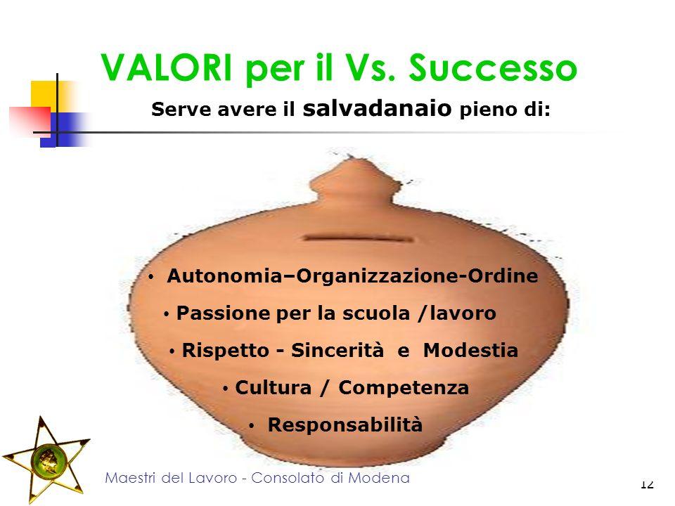 12 VALORI per il Vs. Successo Cultura / Competenza Rispetto - Sincerità e Modestia Autonomia–Organizzazione-Ordine Responsabilità Passione per la scuo
