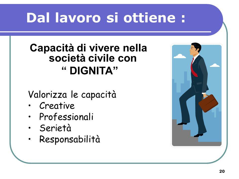 20 Dal lavoro si ottiene : Capacità di vivere nella società civile con DIGNITA Valorizza le capacità Creative Professionali Serietà Responsabilità