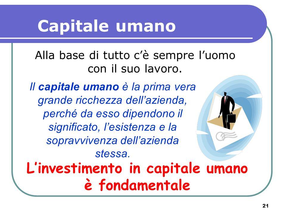 21 Capitale umano Alla base di tutto cè sempre luomo con il suo lavoro. Il capitale umano è la prima vera grande ricchezza dellazienda, perché da esso
