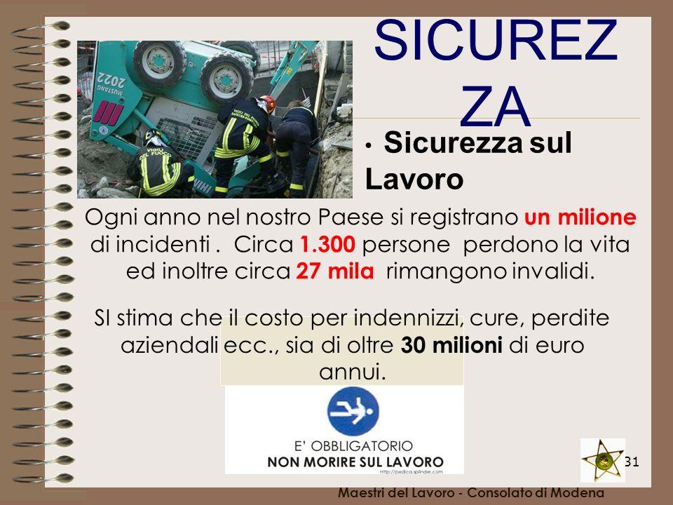 31 SICUREZ ZA Maestri del Lavoro - Consolato di Modena Sicurezza sul Lavoro Ogni anno nel nostro Paese si registrano un milione di incidenti. Circa 1.