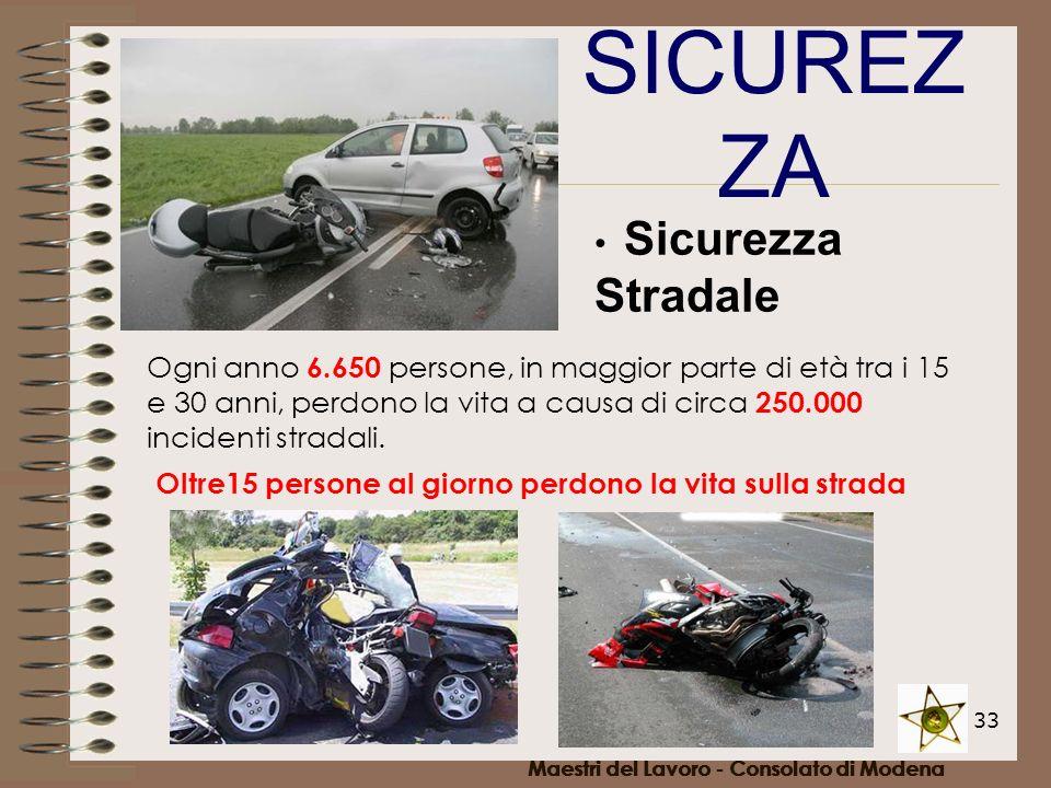 33 Sicurezza Stradale Maestri del Lavoro - Consolato di Modena Ogni anno 6.650 persone, in maggior parte di età tra i 15 e 30 anni, perdono la vita a