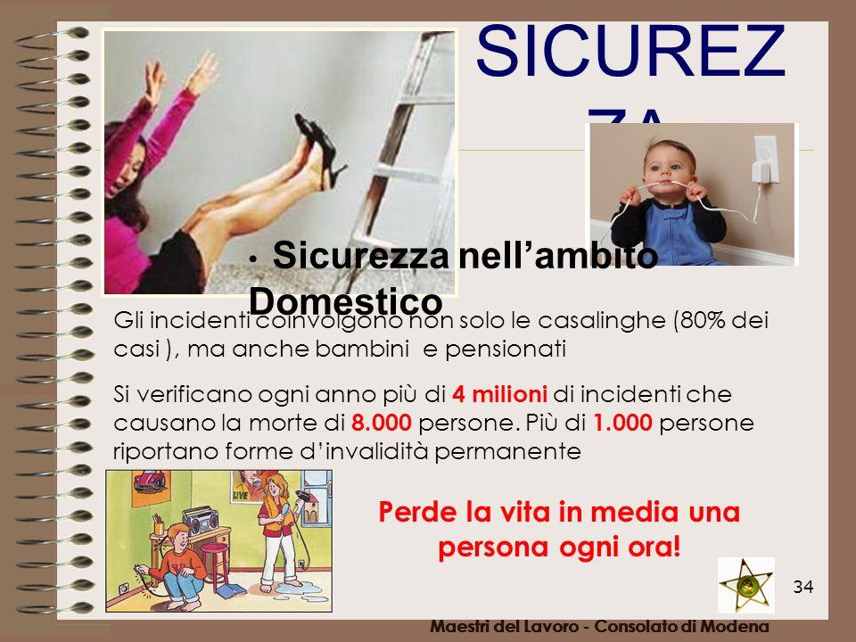 34 Maestri del Lavoro - Consolato di Modena Si verificano ogni anno più di 4 milioni di incidenti che causano la morte di 8.000 persone. Più di 1.000