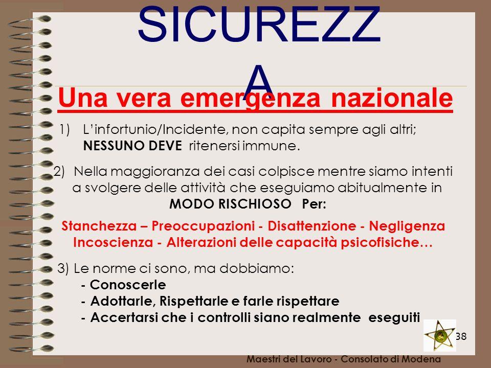 38 SICUREZZ A Maestri del Lavoro - Consolato di Modena 1)Linfortunio/Incidente, non capita sempre agli altri; NESSUNO DEVE ritenersi immune. 2) Nella