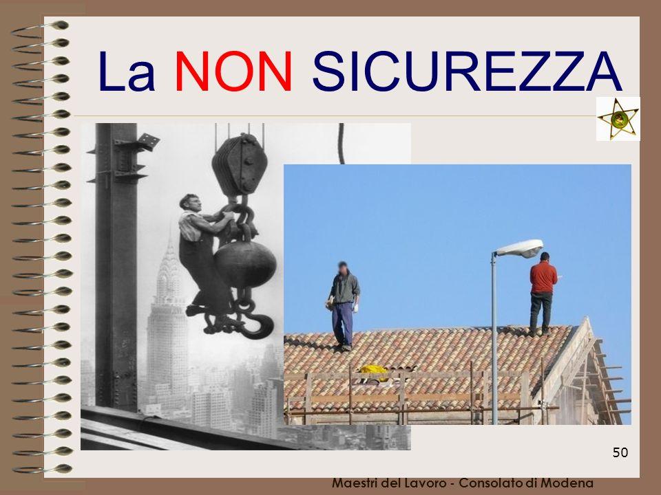 50 Maestri del Lavoro - Consolato di Modena La NON SICUREZZA