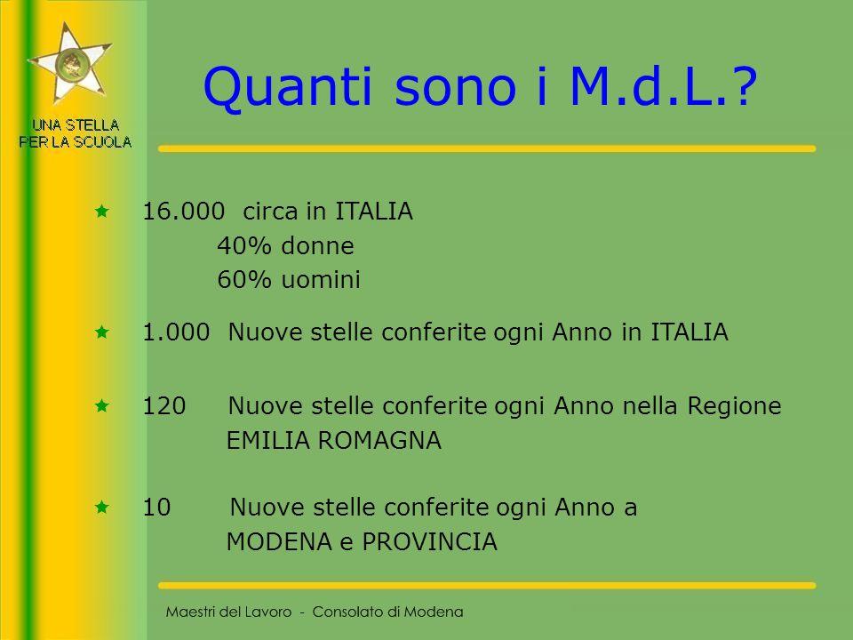 7 Quanti sono i M.d.L.? 16.000 circa in ITALIA 40% donne 60% uomini 1.000 Nuove stelle conferite ogni Anno in ITALIA 120 Nuove stelle conferite ogni A