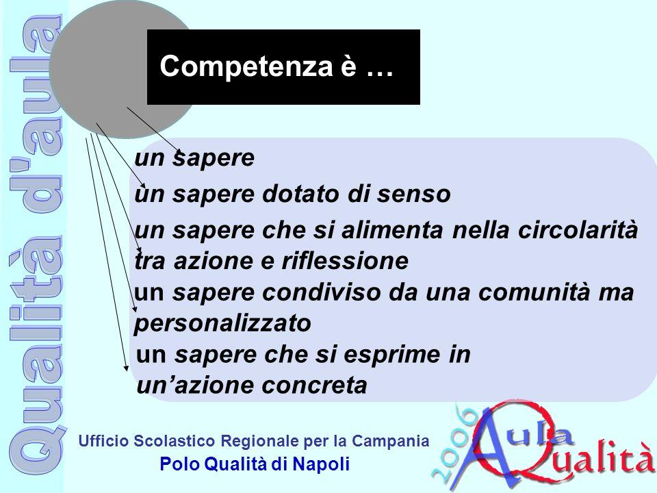 Ufficio Scolastico Regionale per la Campania Polo Qualità di Napoli un sapere un sapere dotato di senso un sapere che si alimenta nella circolarità tr