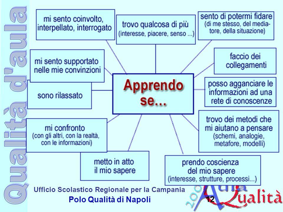 Ufficio Scolastico Regionale per la Campania Polo Qualità di Napoli 12