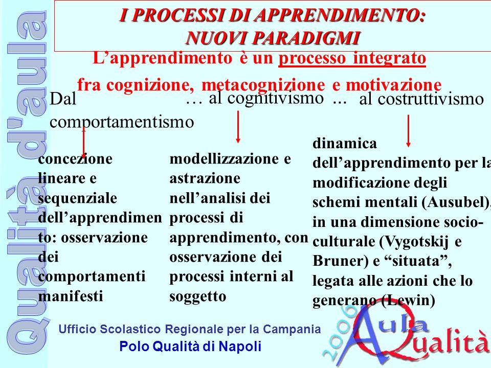 Ufficio Scolastico Regionale per la Campania Polo Qualità di Napoli I PROCESSI DI APPRENDIMENTO: NUOVI PARADIGMI Dal comportamentismo concezione linea
