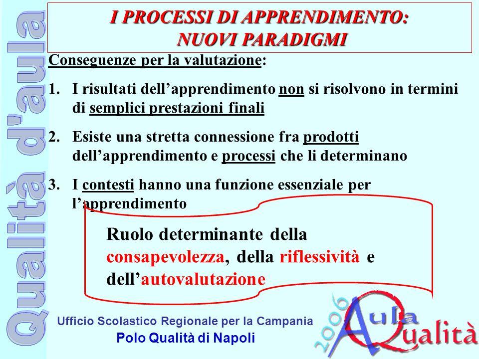 Ufficio Scolastico Regionale per la Campania Polo Qualità di Napoli I PROCESSI DI APPRENDIMENTO: NUOVI PARADIGMI NUOVI PARADIGMI Conseguenze per la va
