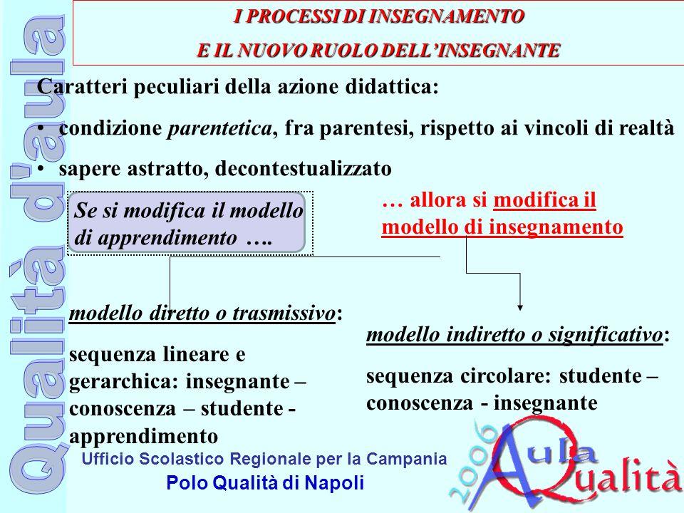 Ufficio Scolastico Regionale per la Campania Polo Qualità di Napoli I PROCESSI DI INSEGNAMENTO E IL NUOVO RUOLO DELLINSEGNANTE Se si modifica il model