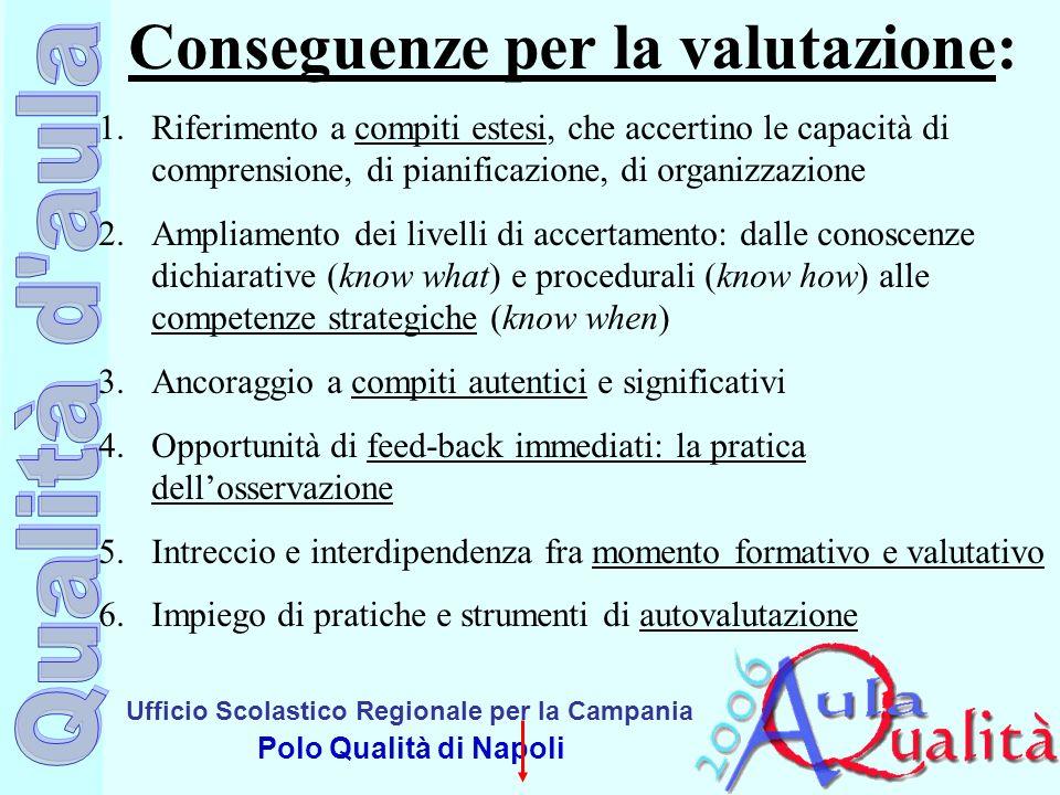 Ufficio Scolastico Regionale per la Campania Polo Qualità di Napoli Conseguenze per la valutazione: 1.Riferimento a compiti estesi, che accertino le c